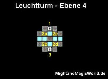 Map der 4. Ebene des Leuchtturms