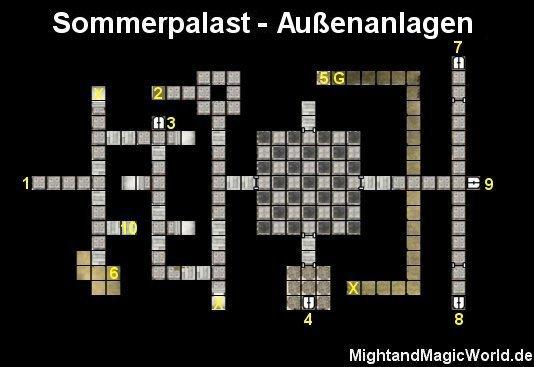 Map des Sommerpalast - Aussenanlage