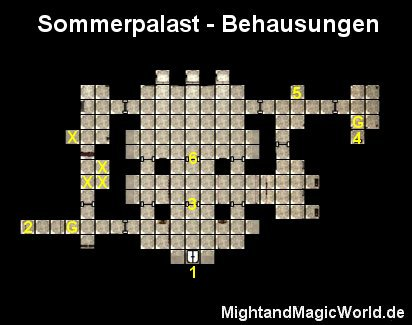 Map des Sommerpalast - Behausungen